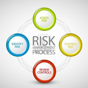 risk-management-process